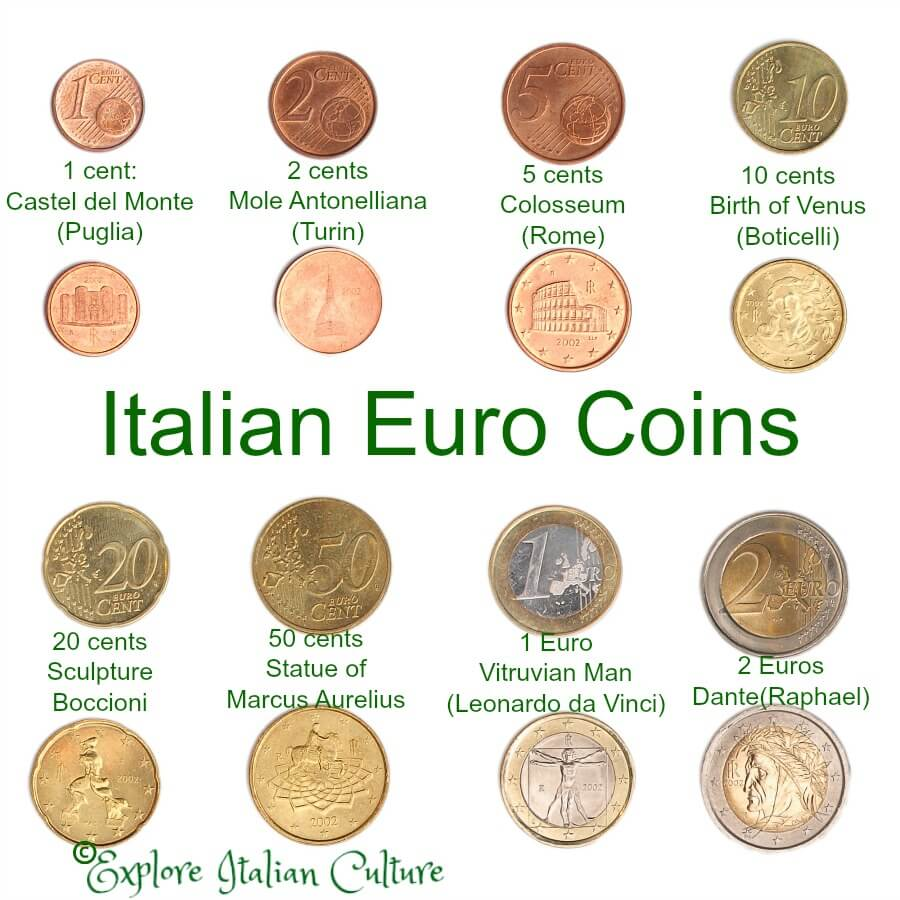 The Euro coin in Italy each depicts a different place or important part of Italian culture. Find out more here.