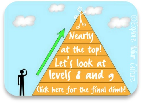 Helathy diet pyramid link to levels 8 and 9