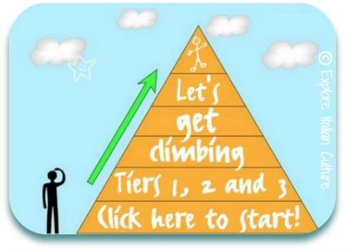 Healthy diet pyramid layers 1 - 3 link