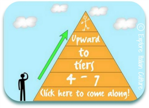 Link to tiers 4 to 7 of Mediterranean diet pyramid
