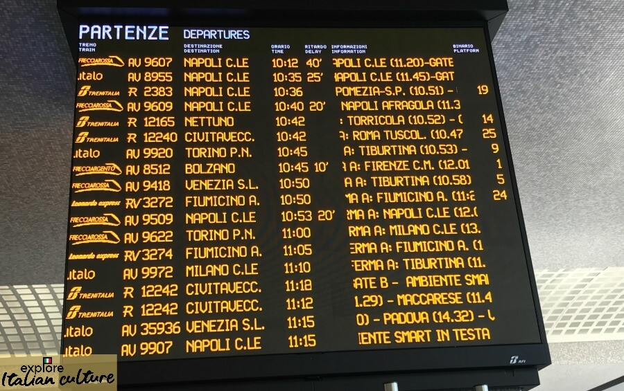 Train movements board