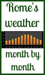 Rome Ital weather by month