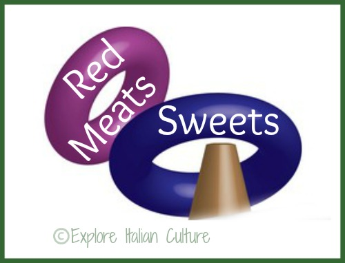 Use of meats and sweets in the Mediterranean diet