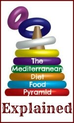 Mediterranean diet pyramid explained link