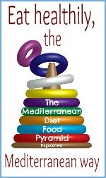 Mediterranean diet pyramid 7 tiers explained