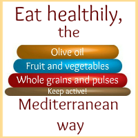 Mediterranean diet pyramid explained